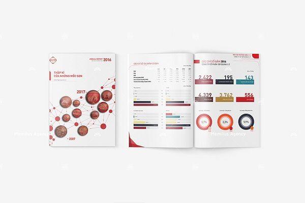 công ty thiết kế báo cáo thường niên cho FIT